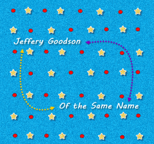 Of the Same Name album cover
